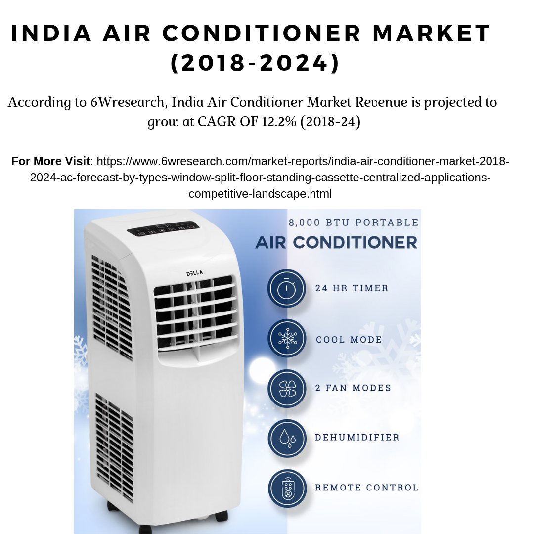 Air Conditioner Market India (20182024) Marketing