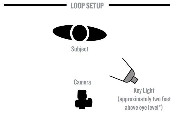 narrow lighting diagram download wiring diagrams u2022 rh sleeperfurniture co Linear Lighting Narrow Lighting Fixtures