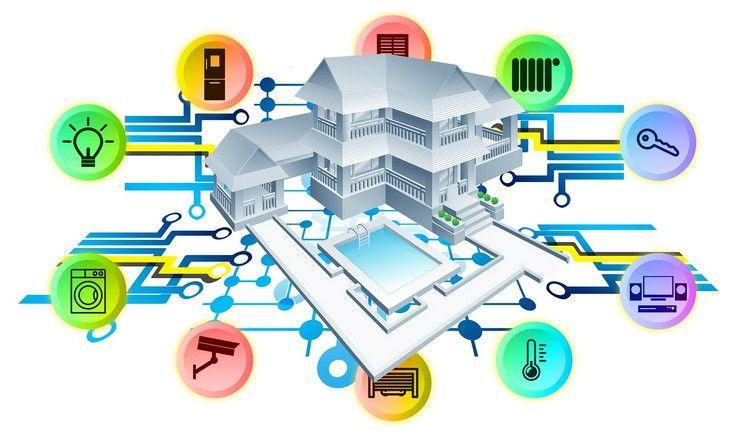 Vernetztes Haus Funktionen Intelligent Wohnen Technologie Pinterest