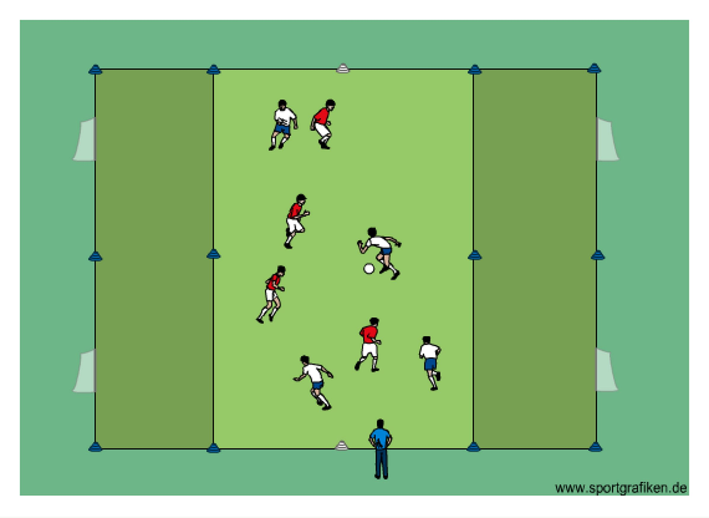 Soccer 4 Goals End Zones Training Drill With Images Soccer Dribbling Drills Soccer Drills Soccer Coaching