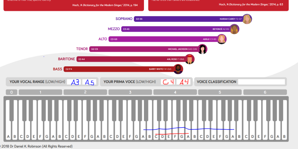 whats my vocal classification? singing Vocal, Voice