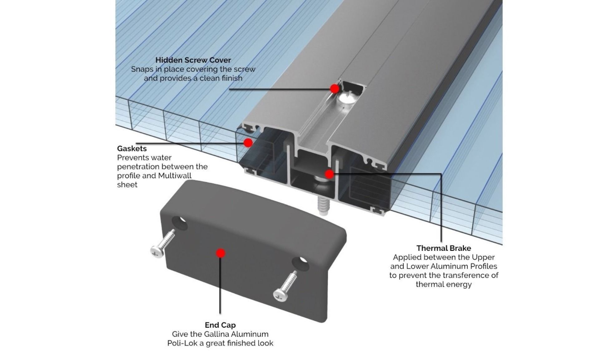 Poli Lok System How To Join Two Polycarbonate Sheets And