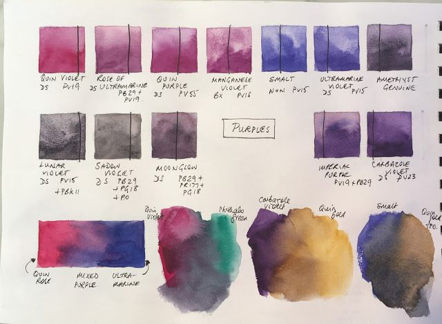 Purples With Images Watercolor Mixing Color Mixing Chart
