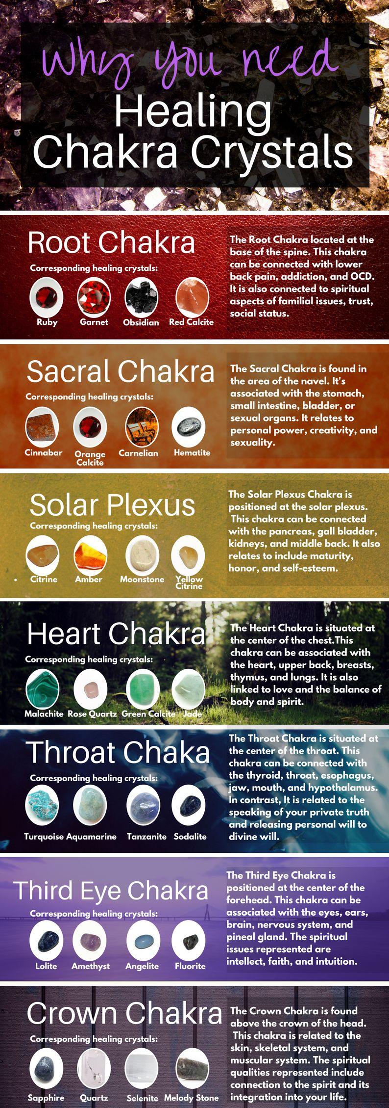 chakra healing stenar