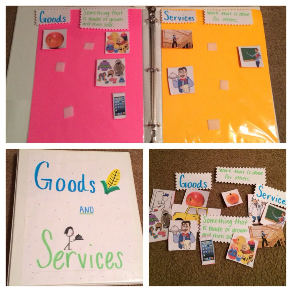 Kindergarten Economics Goods And Services