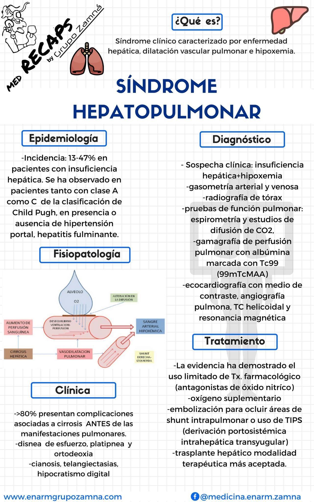 Disnea de esfuerzo emedicina hipertensión