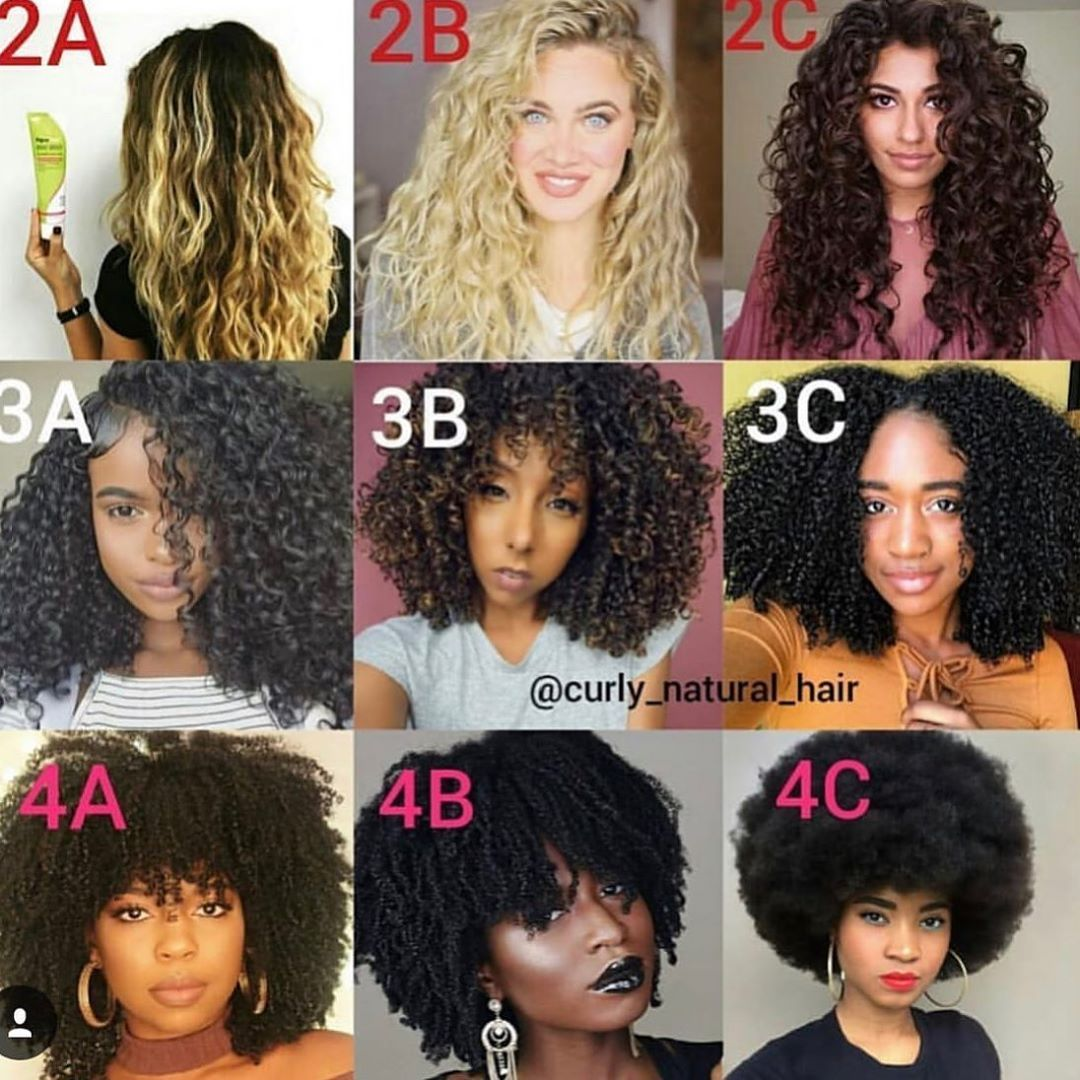 "Teri, Natural Hair Specialist on Instagram: ""I'm 4c and 6 months loc'd  ✊🏽😌. What category ar… in 2020 