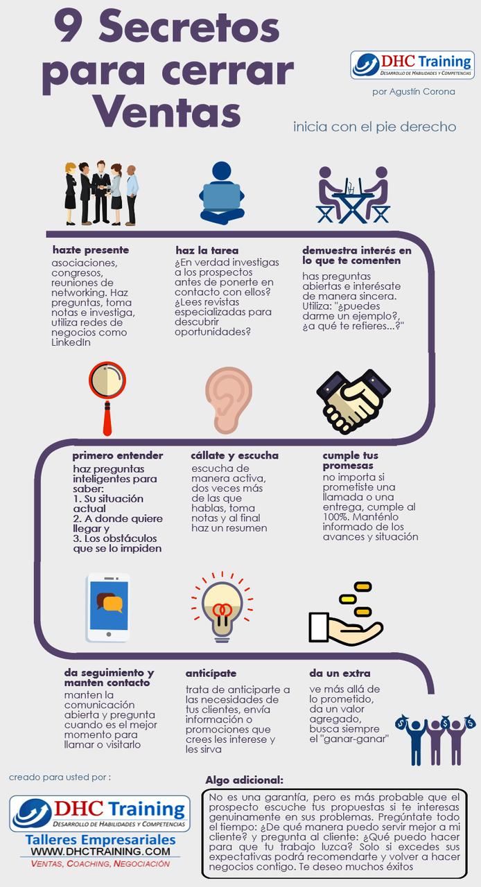Infografias, documentos, PDF y videos de DHC Training Información ...
