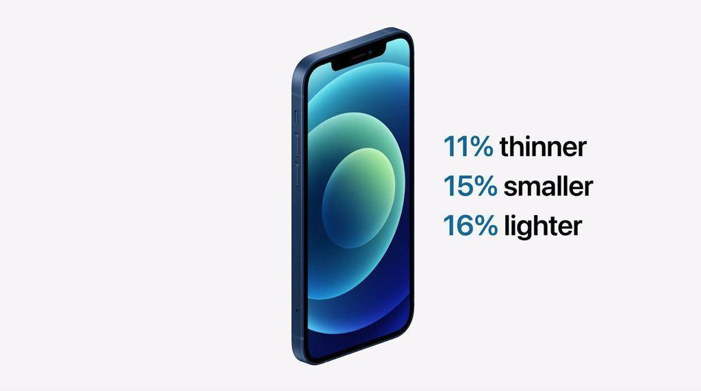 Iphone 12 Iphone 12 Mini Iphone 12 Pro Et Iphone 12 Pro Max Apple Devoile Ses Nouveautes En 2020 Iphone Mini Nouveaute
