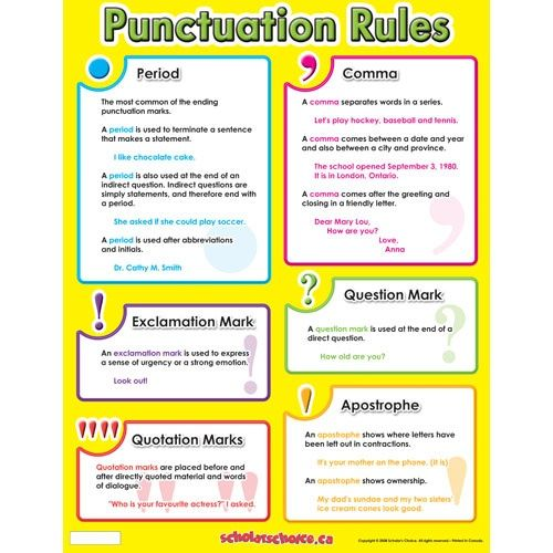 The Punctuation Guide (Reblog) – pedagoglog