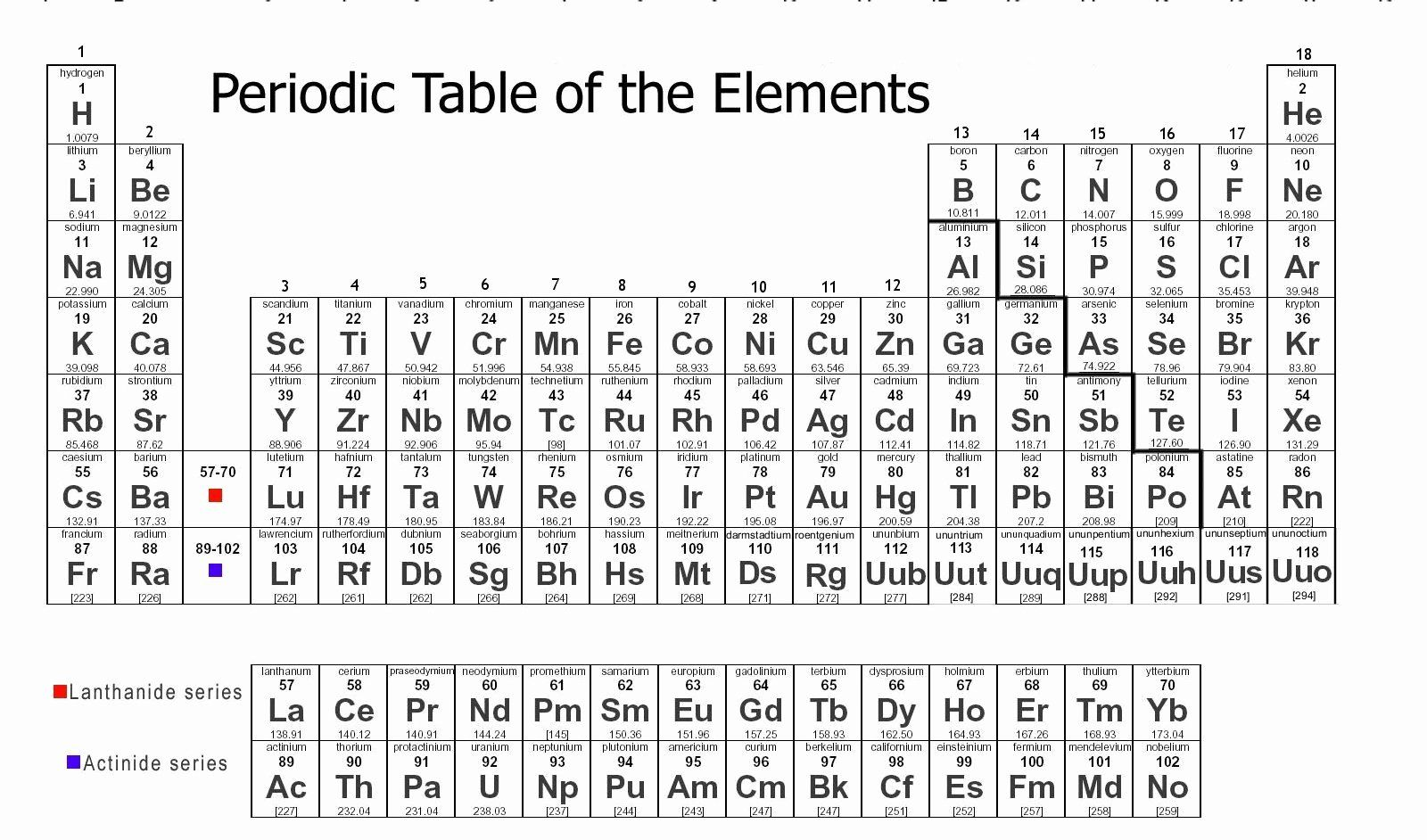 50 Periodic Table Worksheet High School In