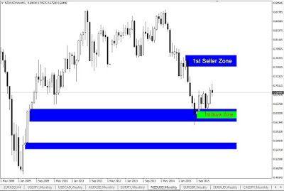 Nadex forex trading strategies straddles