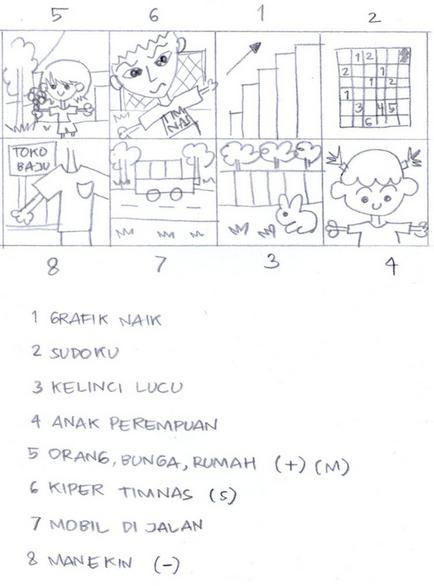 Tes Psikotes Menggambar Titik : psikotes, menggambar, titik, Wartegg