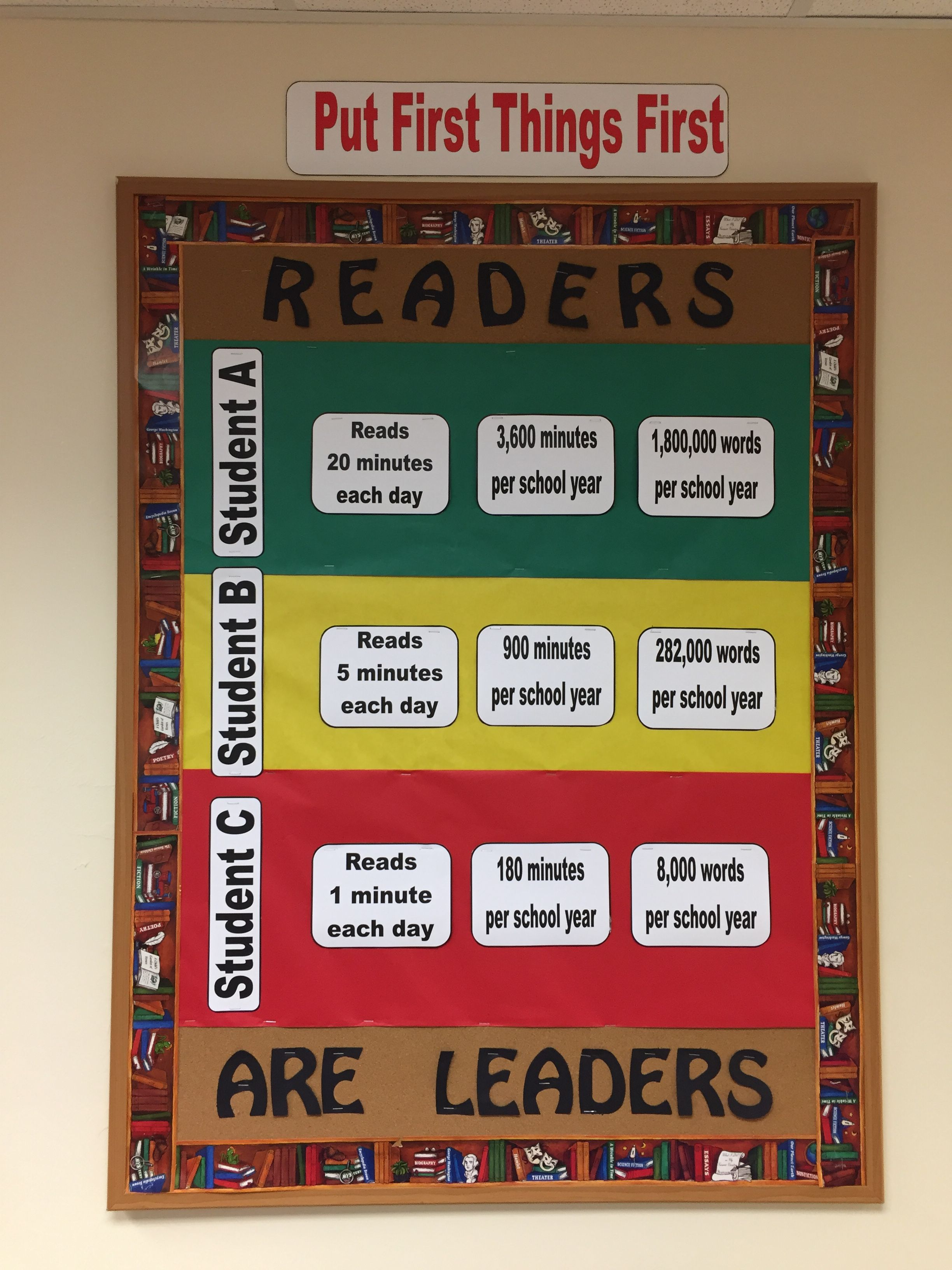 Pin By Pete Cade On Library Displays