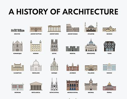 architecture styles throughout history displayed as an infographic poster drawn in adobe. Black Bedroom Furniture Sets. Home Design Ideas