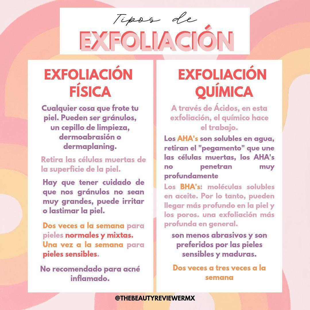 Tipos De Exfoliación Skin Care Blog Skin
