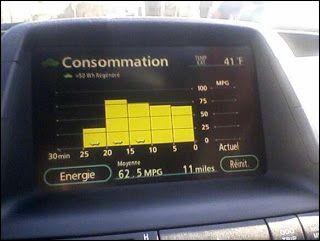 Increase Prius MPG
