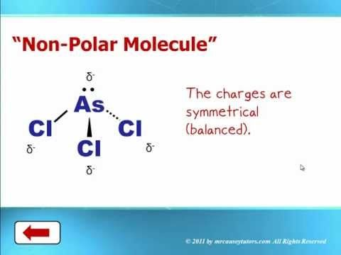 Chemistry Intermolecular Forces Polar Bonds And Polarity Chemistry Classroom Teaching Chemistry Physics Lessons