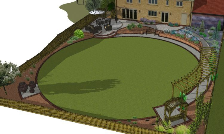 Sketchup Forum Landscape Design Modern Garden Design Landscape Plans