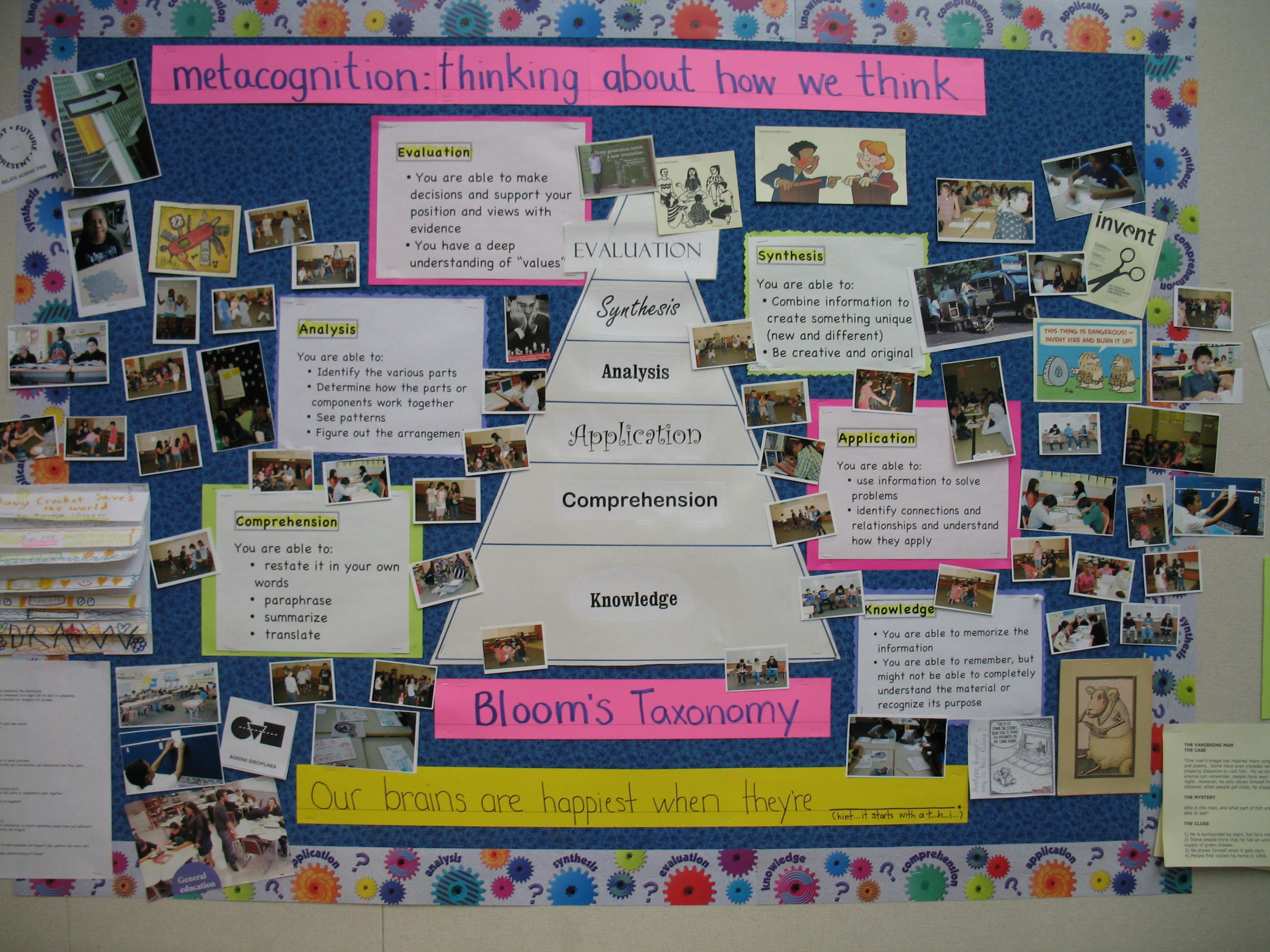 Bloom S Taxonomy A Description Of Each Level Of Bloom S