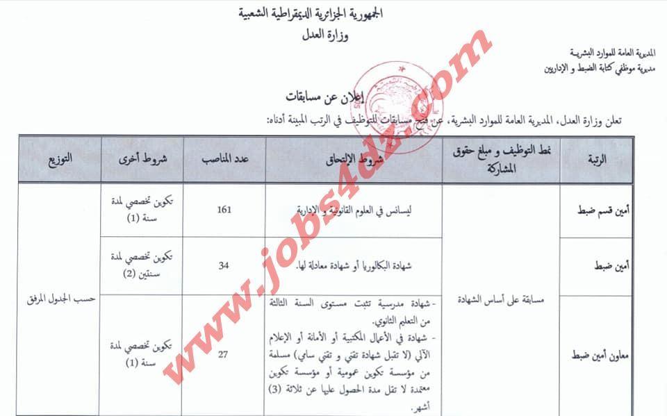 اعلان عن توظيف بالمديرية العامة للموارد البشرية وزارة العدل مسابقة وطنية Chart Line Chart