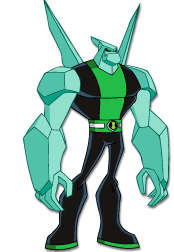 ben 10 omniverse meet the characters cartoon network frankie s