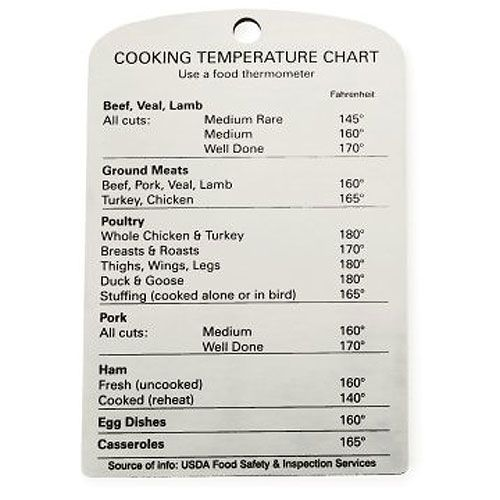 Stainless Steel Cooking Temperature Magnet 7 99 Handy Chart