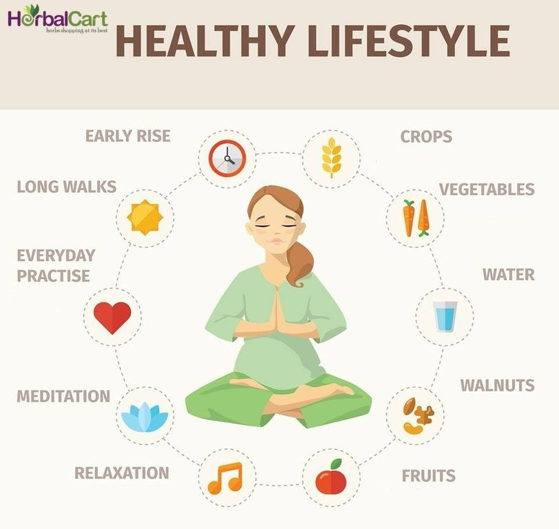 Healthy Lifestyle #early_rise #long_walks #everyday ...