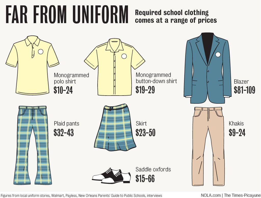 School Uniforms The Good The Bad And The Plaid School Uniform Images School Uniform Kids Best School Uniform