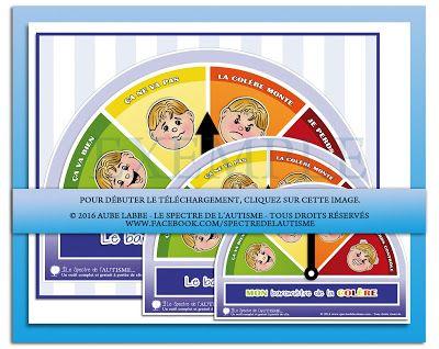 Kit Baromètres de la colère garçon blond en téléchargement gratuit