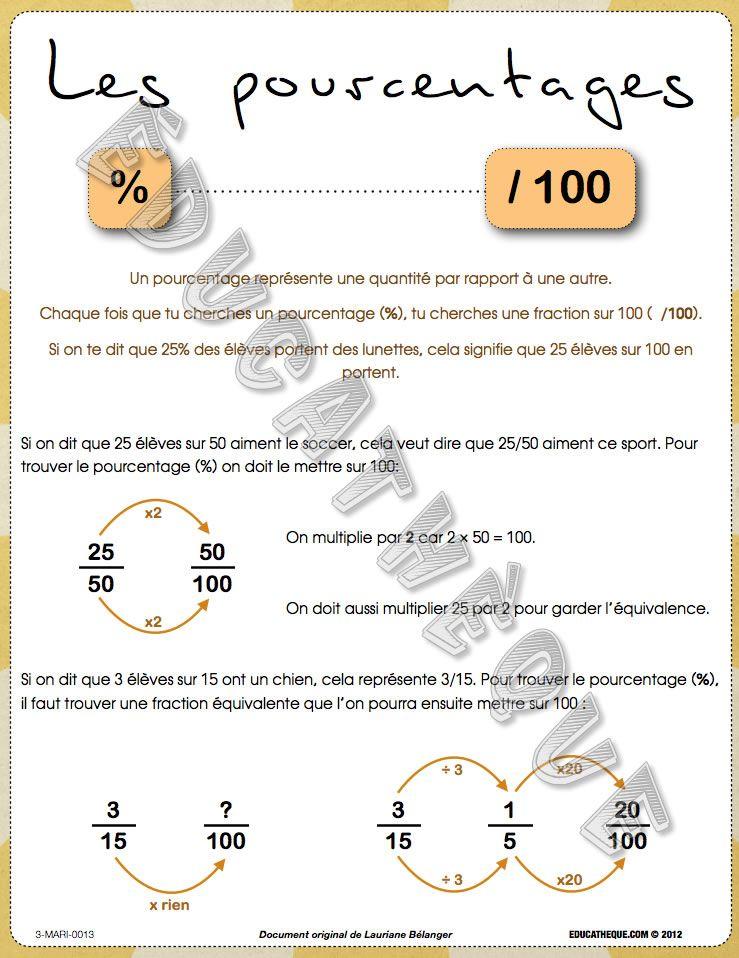 Les pourcentages | Maths de base, Carte mentale maths, En ...