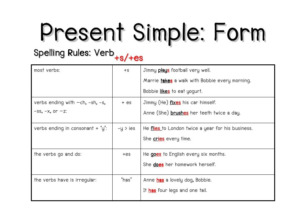 Printable Worksheets punctuation rules worksheets : simple present verbs - Google Search | gh | Pinterest ...