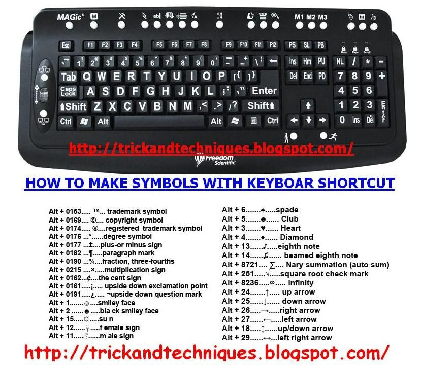 Keyboard Symbols, Keyboard