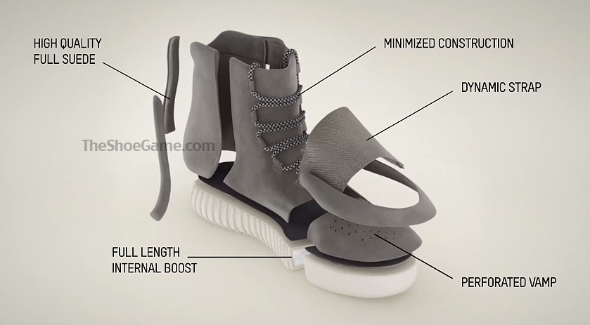 Yeezy 750 Exploded view
