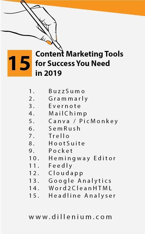content marketing tools 2019 infographics
