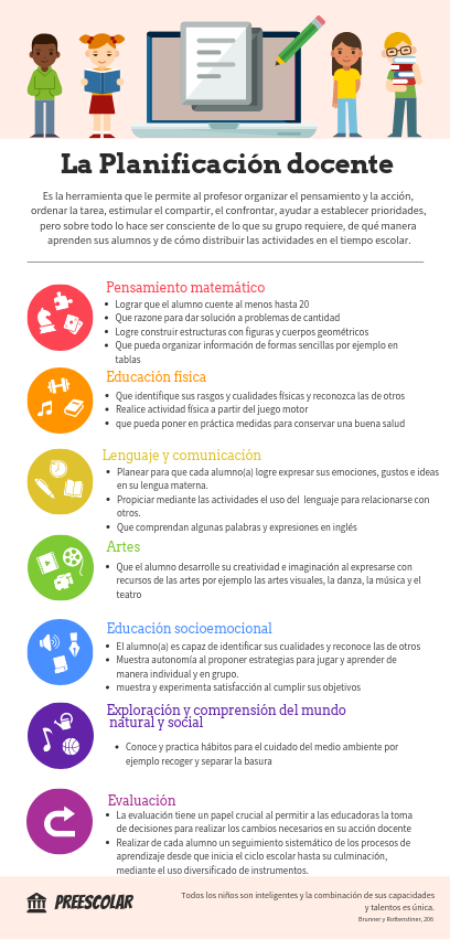 My Designs Infographic Free Infographic Design