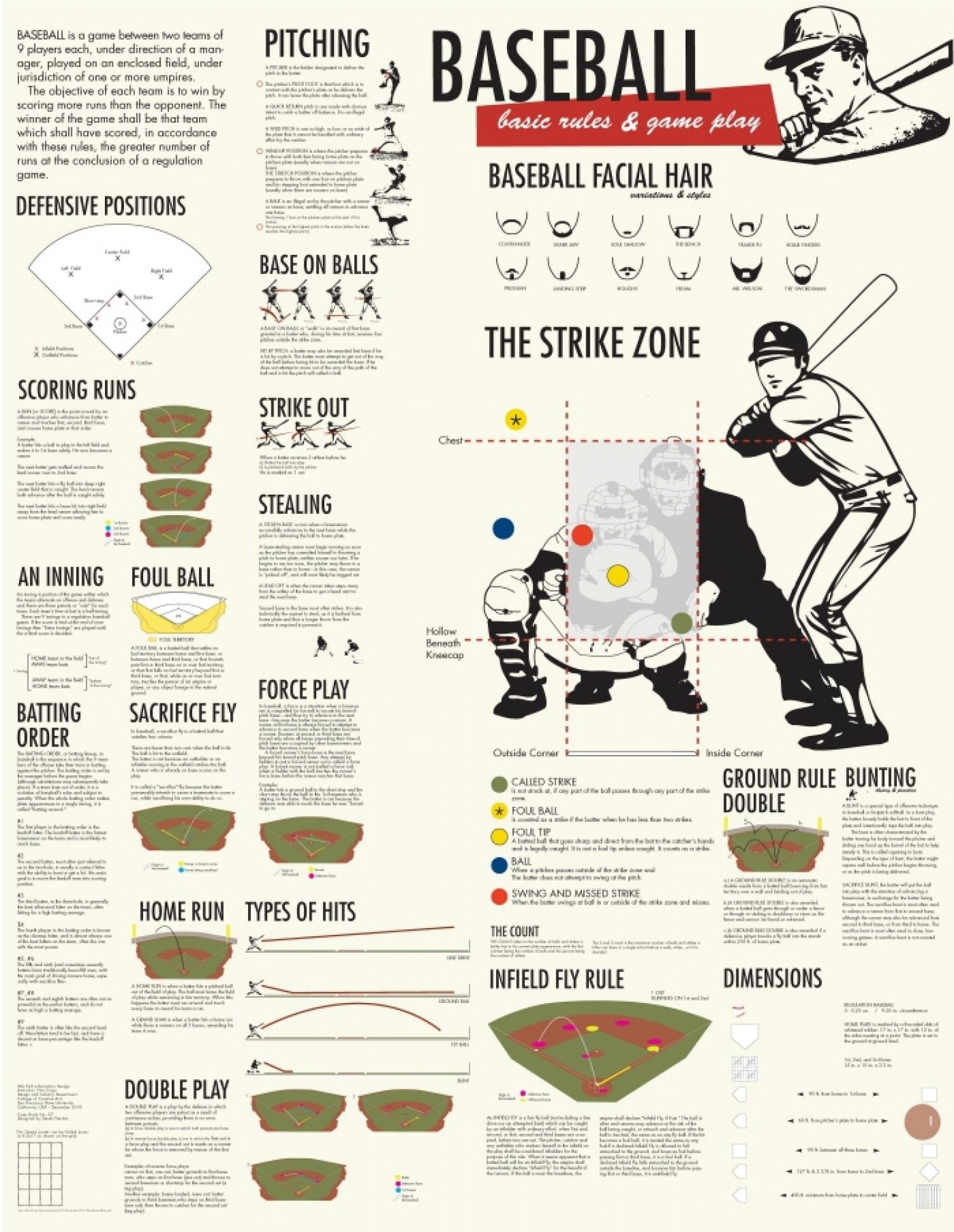 baseball basic rules and game play infographic sports pinterest