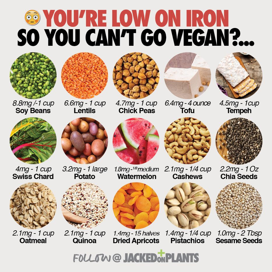 When You Low on Iron Eat, Vegan iron, Food