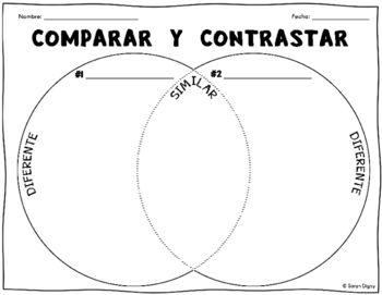 Venn diagram spanish wiring diagram spanish venn diagram compare contrast worksheet venn diagrams rh pinterest com venn diagram in spanish venn diagram template in spanish ccuart Gallery