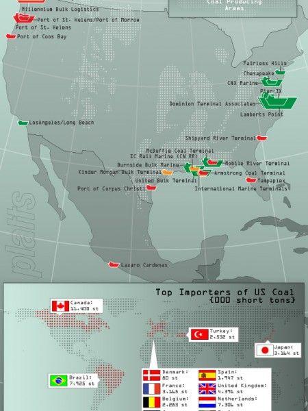 North American Coal Export Trend Infographic | Canada tax
