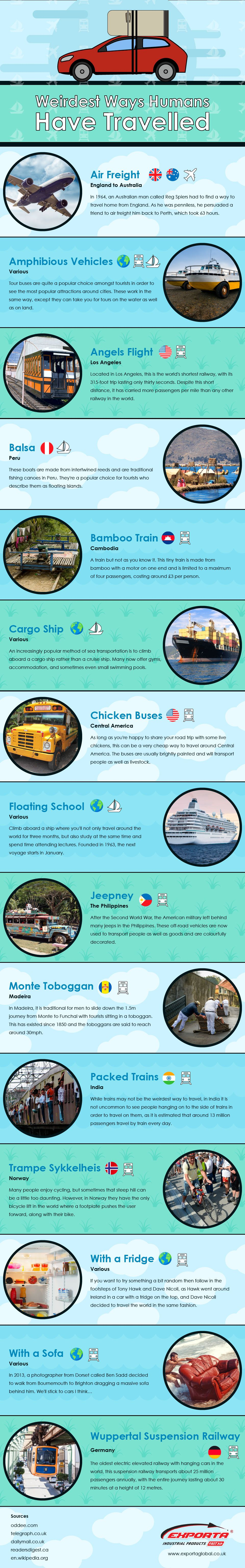 Weirdest Ways Humans Have Travelled #Infographic