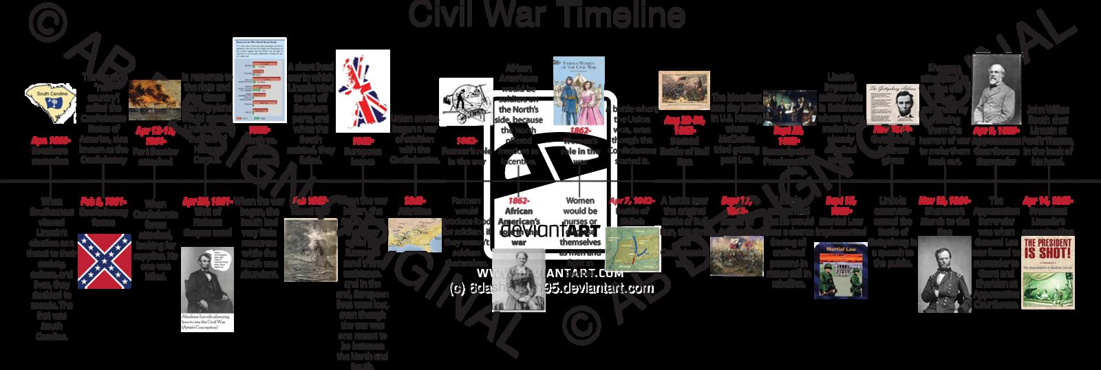 pin by jenn wood on civil war timeline homework civil war activities