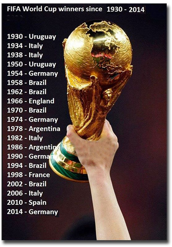 Fifa World Cup Winners Since 1930 2014 Fridge Magnet Size 2 5 034 X 3 5 034 Ebay