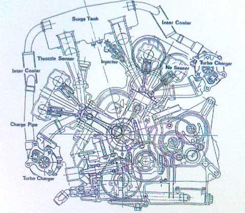 Honda nr250prototype vtwin ovalpiston twin turbo over150ps honda nr250prototype vtwin ovalpiston twin turbo over150ps malvernweather Gallery