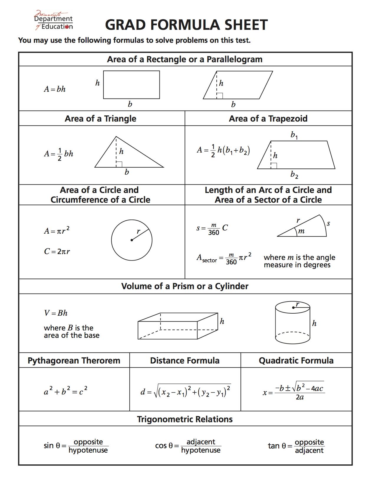 Formula Sheet For Mathematics