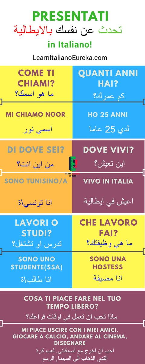 Presentati In Italiano كيف تقدم نفسك باللغة الايطالية كيف تقدم نفسك باللغة الايطالية سهله تعلم معنا كيف ممكن تتحدث عن ن Language Italian Language Learning