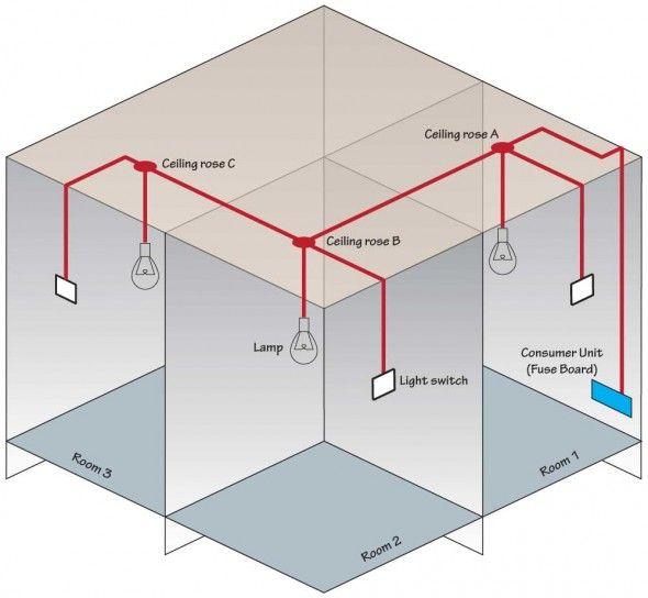 17 uk wiring diagrams ideas  ceiling rose wiring light