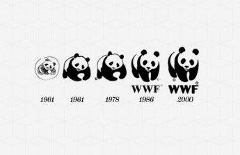 Evolution of WWF logo. #design