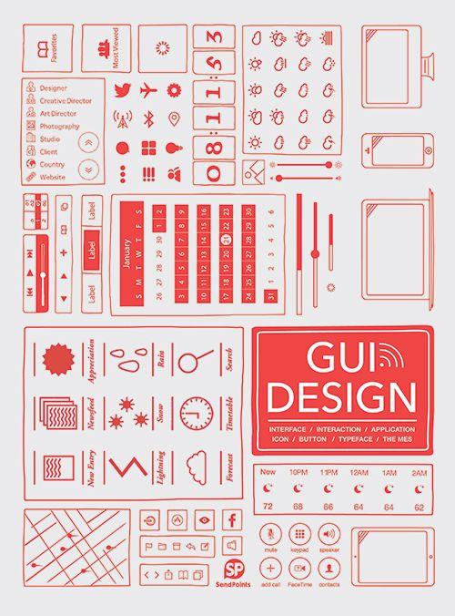 Gui design book #2