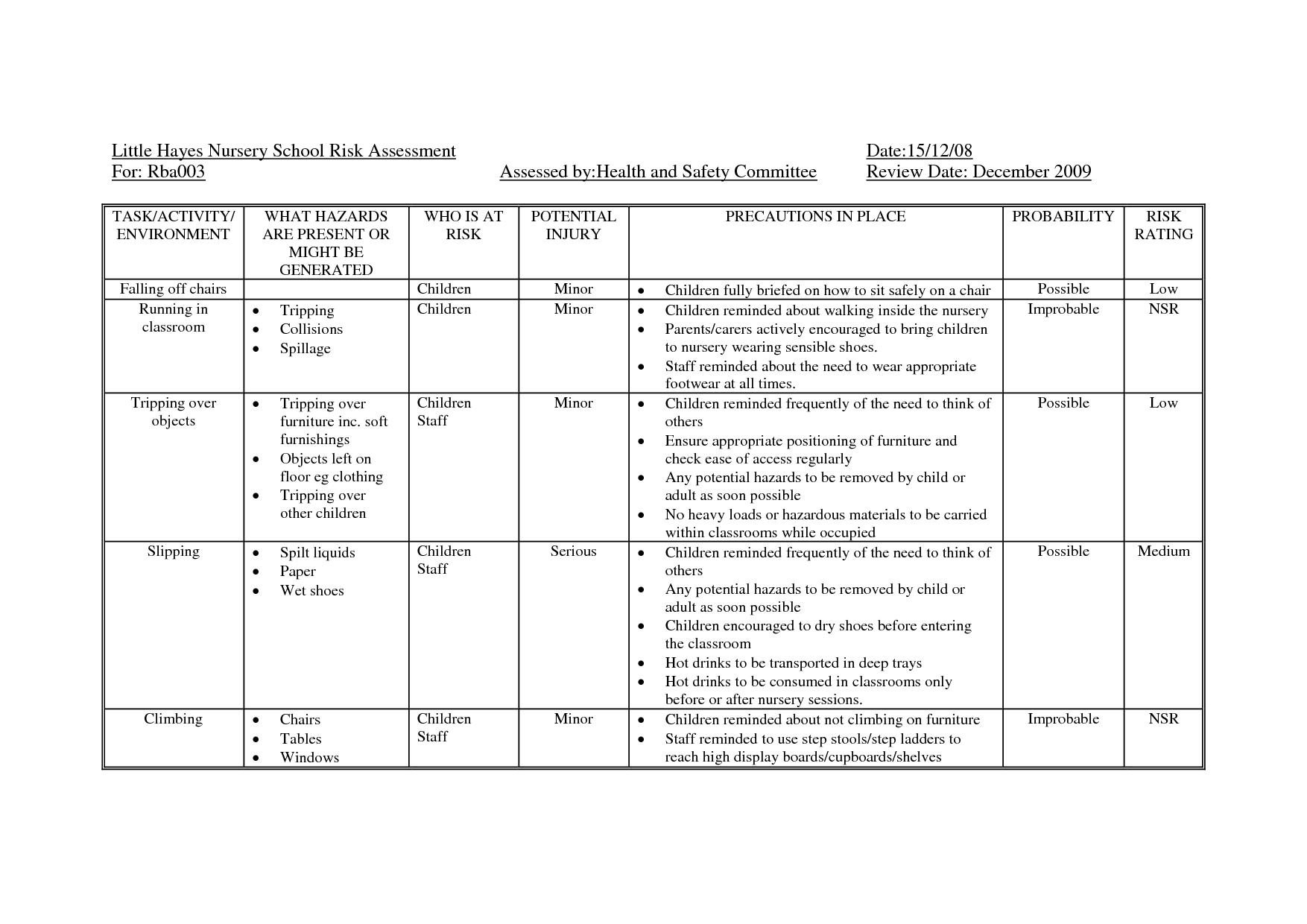 Risk Assessment Template For Nursery
